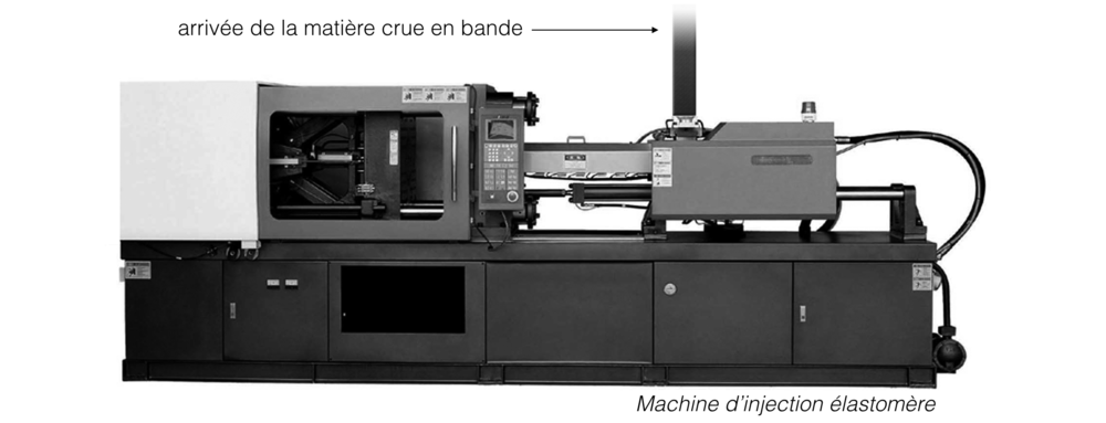 Machine-Injection-Elastomere-Techne