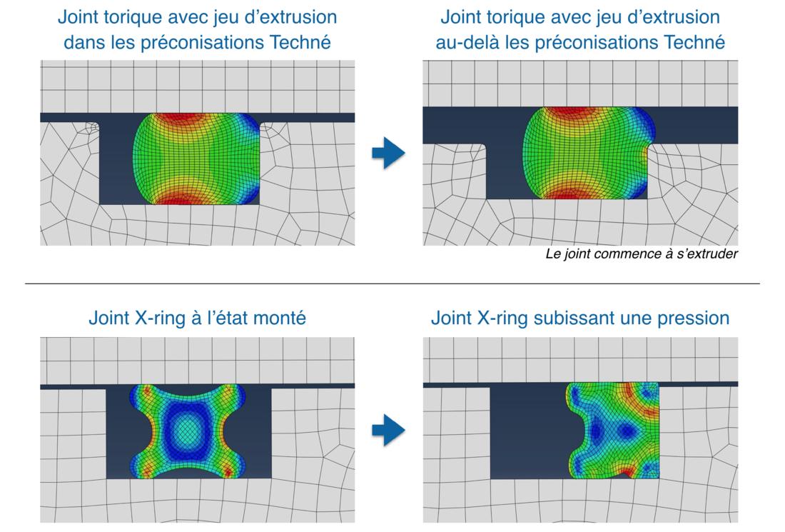 Exemples-Utilisation-ABAQUS-Joint-Torique-X-Ring-Techne
