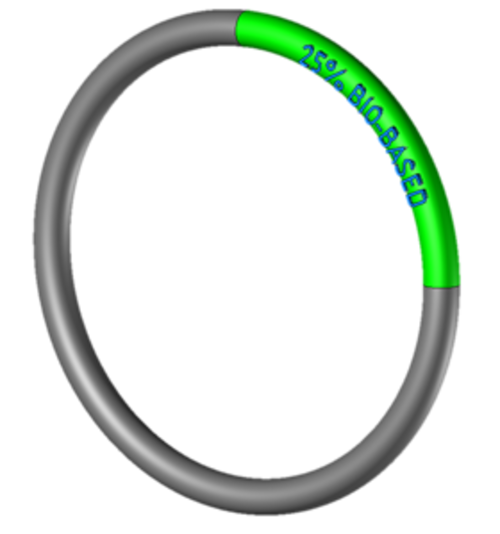 O-ring FR et EN